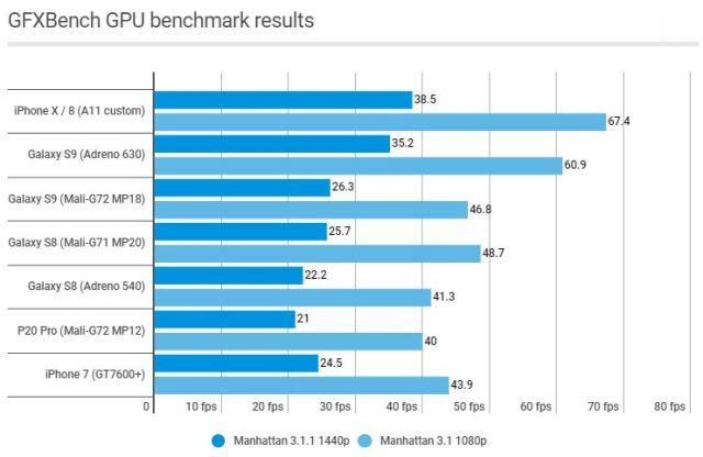 Qualcomm vs MediaTek | Click Sky Tech